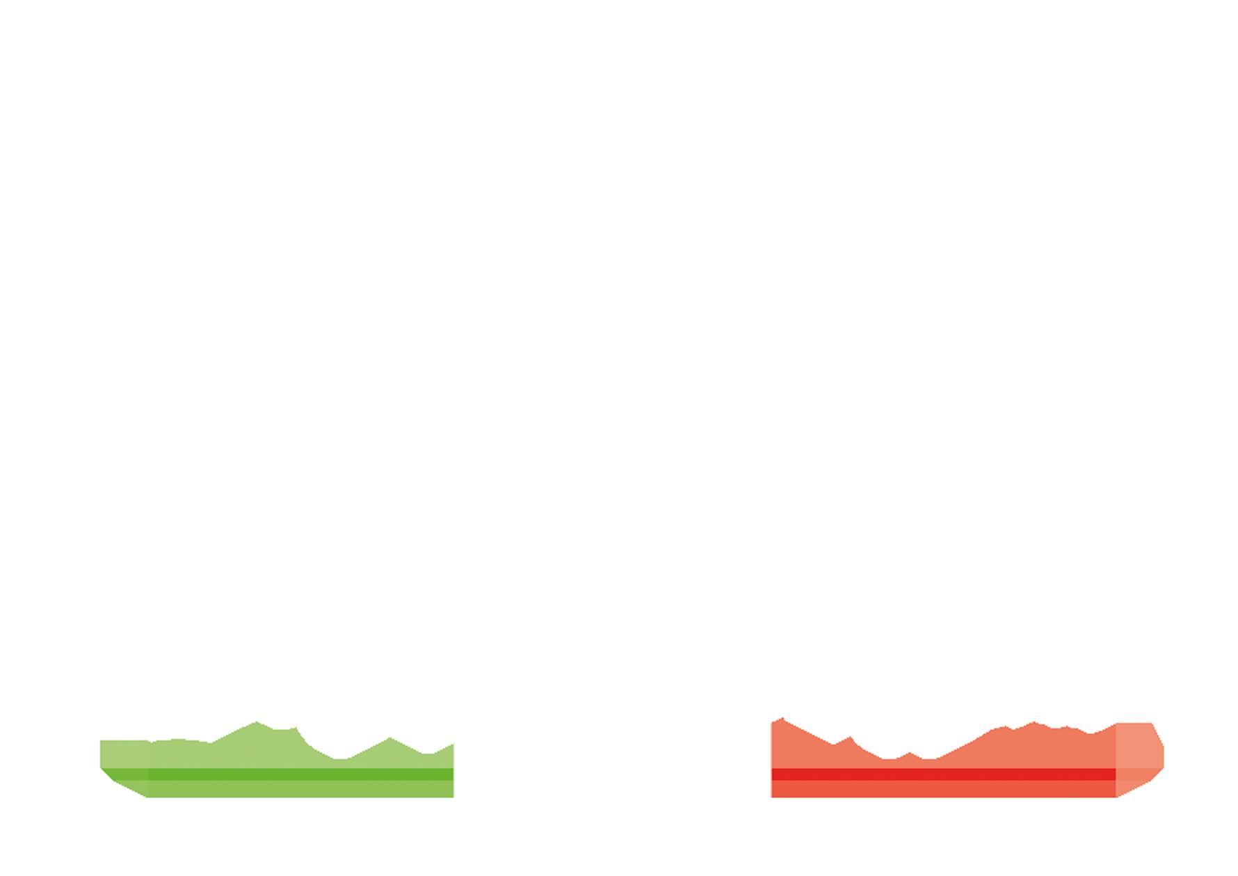 Lorenzo's Cafe & Pizzeria